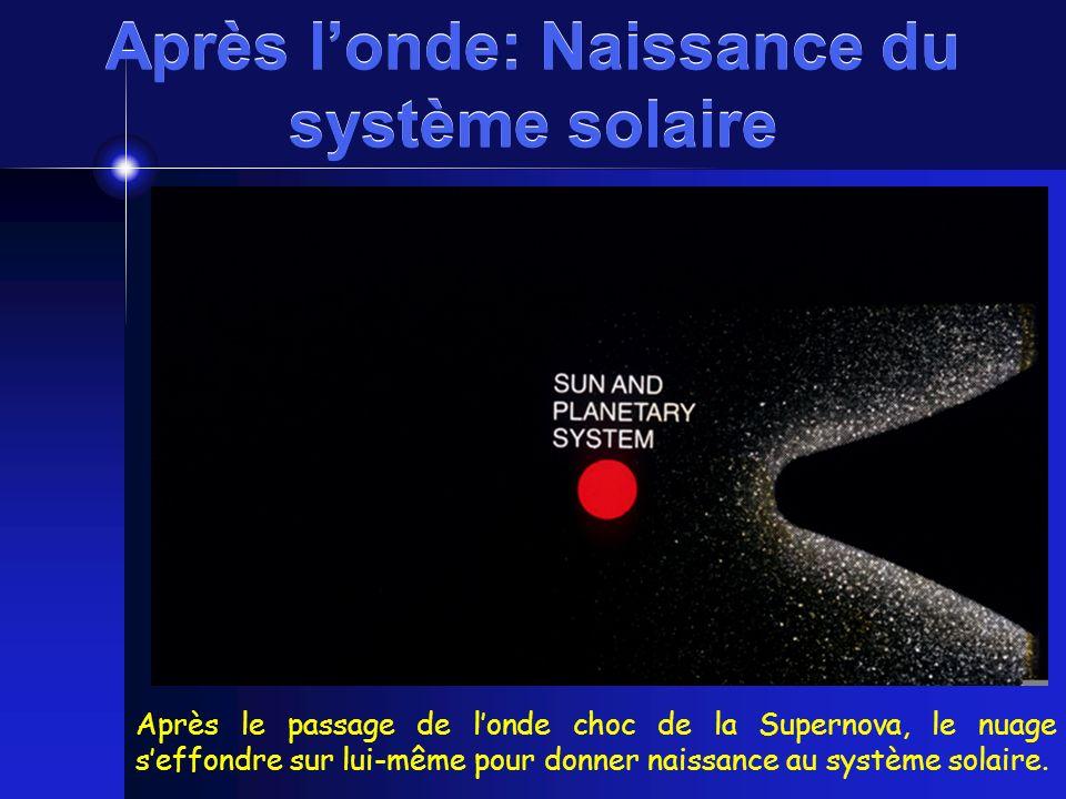 Après l'onde: Naissance du système solaire
