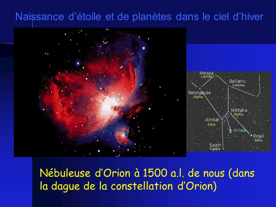 Naissance d'étoies et de planètes: Vue d' Orion