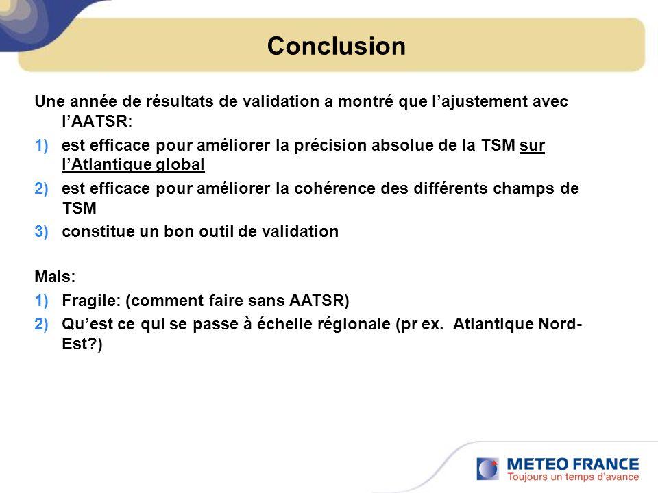 Conclusion Une année de résultats de validation a montré que l'ajustement avec l'AATSR: