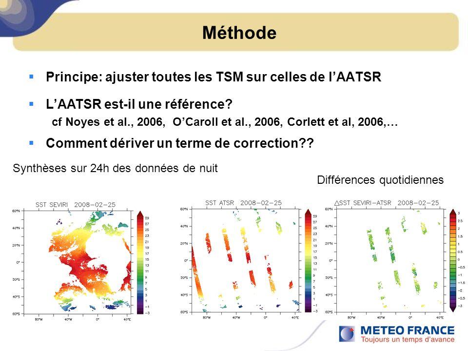 Méthode Principe: ajuster toutes les TSM sur celles de l'AATSR