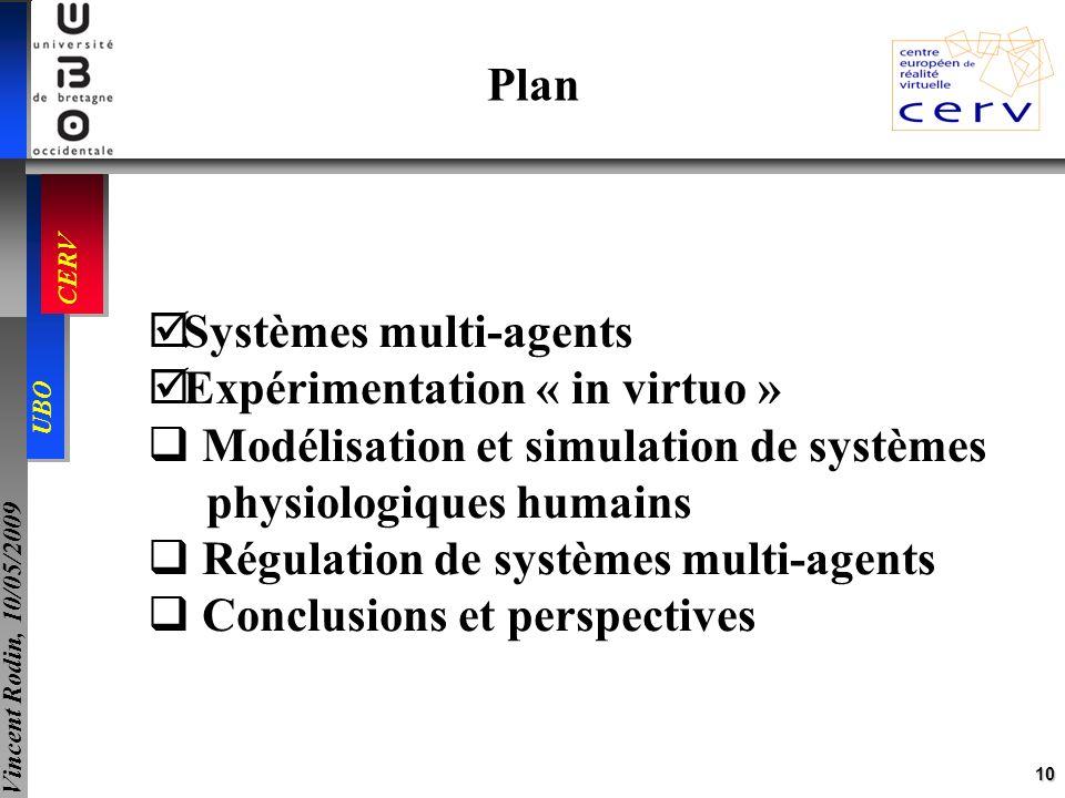 Plan Systèmes multi-agents. Expérimentation « in virtuo » Modélisation et simulation de systèmes.