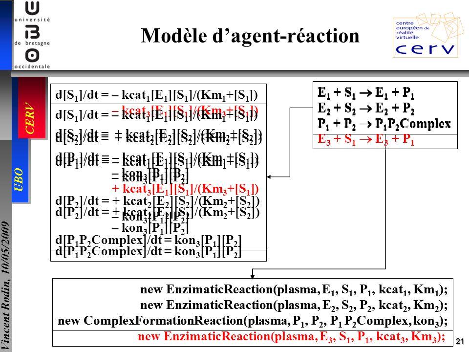Modèle d'agent-réaction