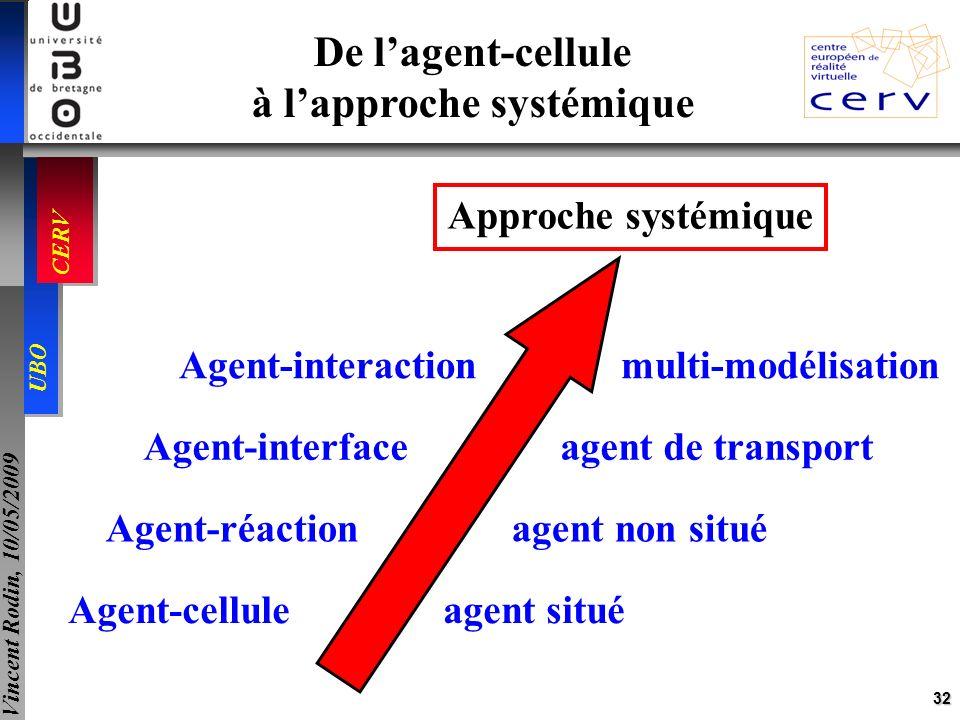 à l'approche systémique