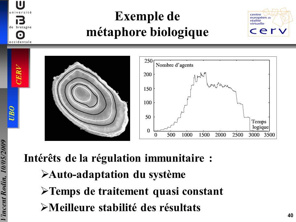 Exemple de métaphore biologique