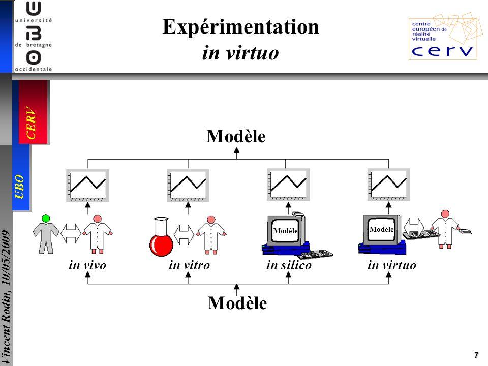 Expérimentation in virtuo
