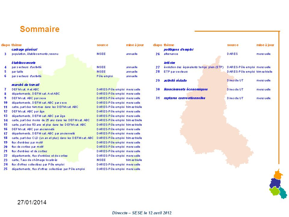 Sommaire Population totale – source INSEE RP 2008