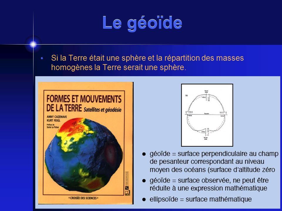 Le géoïde Si la Terre était une sphère et la répartition des masses homogènes la Terre serait une sphère.