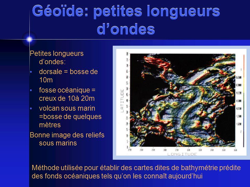 Géoïde: petites longueurs d'ondes