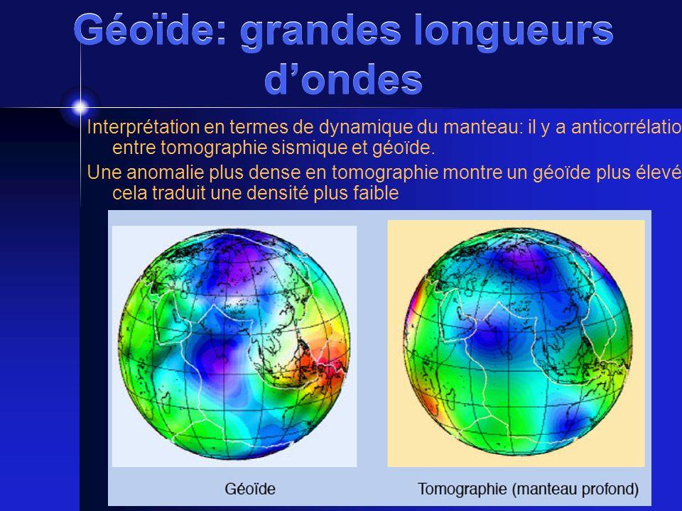 Géoïde: grandes longueurs d'ondes