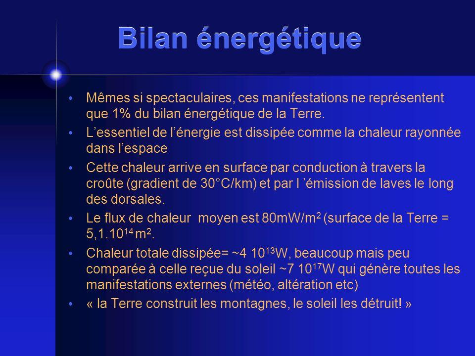 Bilan énergétique Mêmes si spectaculaires, ces manifestations ne représentent que 1% du bilan énergétique de la Terre.