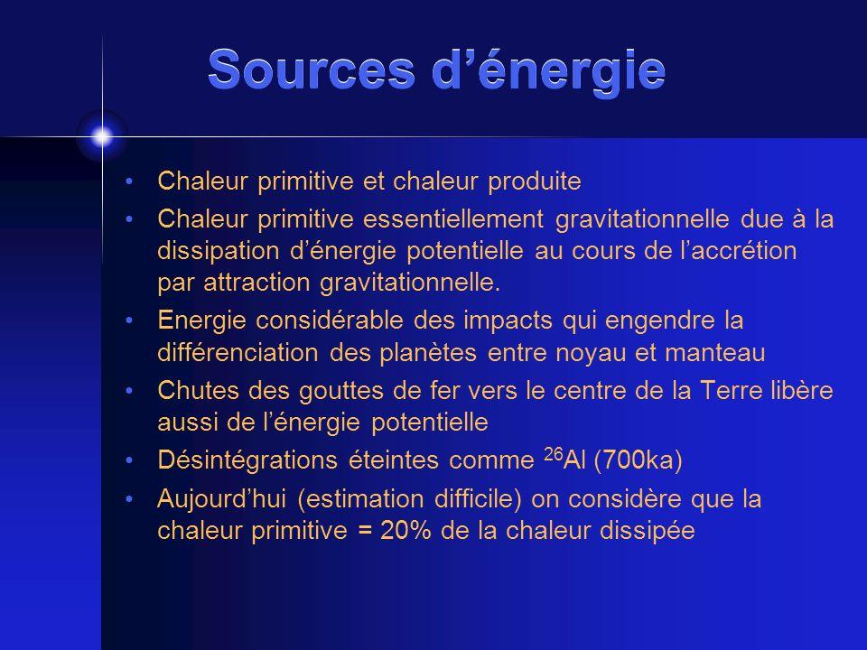 Sources d'énergie Chaleur primitive et chaleur produite