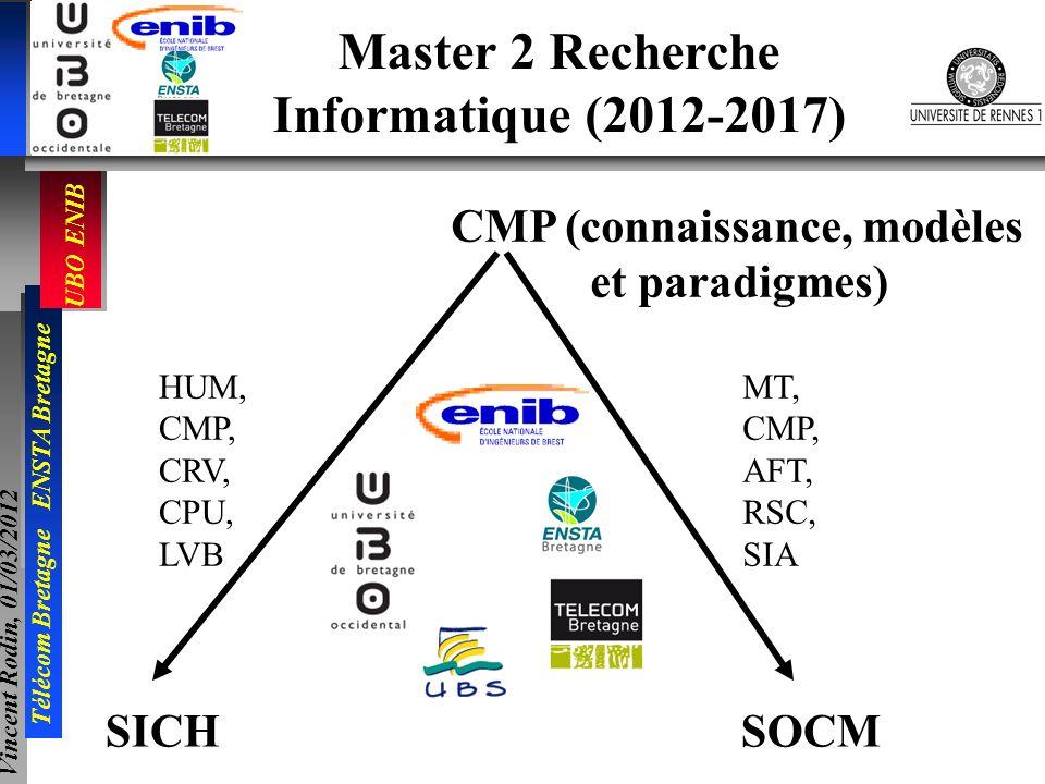 Master 2 Recherche Informatique (2012-2017)
