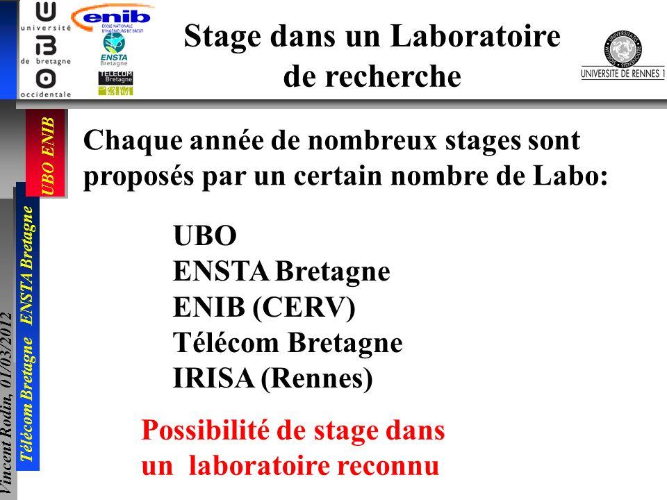 Stage dans un Laboratoire