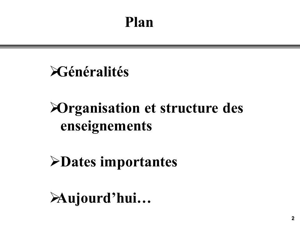 Organisation et structure des enseignements Dates importantes