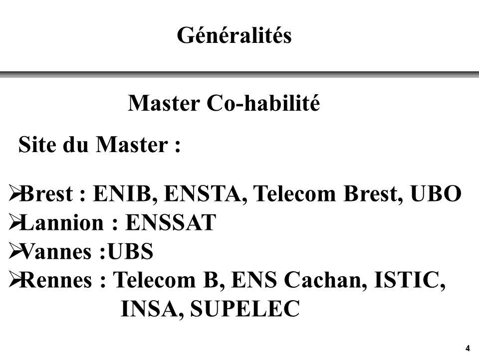 Brest : ENIB, ENSTA, Telecom Brest, UBO Lannion : ENSSAT Vannes :UBS