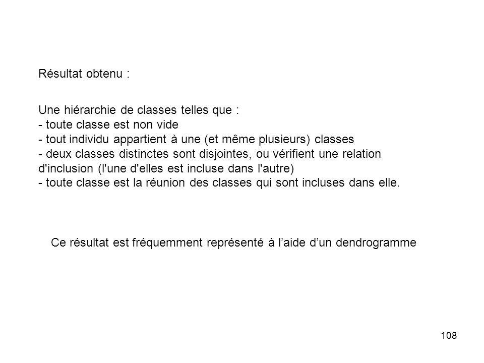 Résultat obtenu : Une hiérarchie de classes telles que : - toute classe est non vide. - tout individu appartient à une (et même plusieurs) classes.