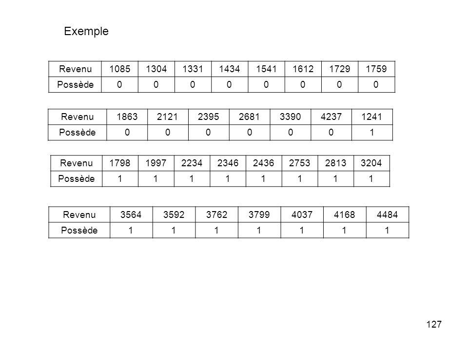 Exemple Revenu 1085 1304 1331 1434 1541 1612 1729 1759 Possède Revenu