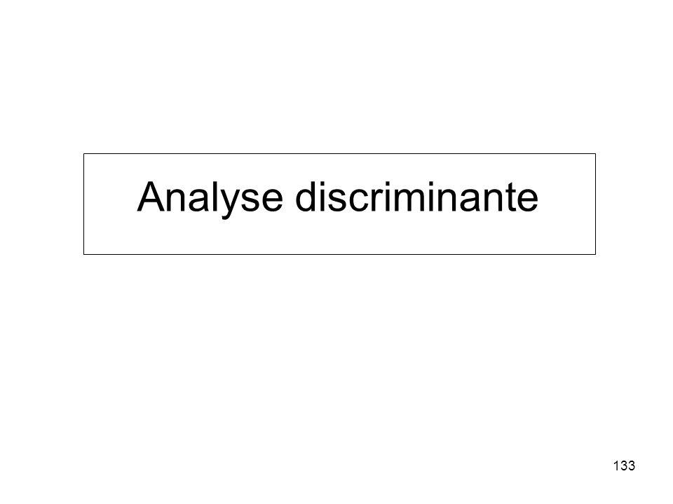 Analyse discriminante