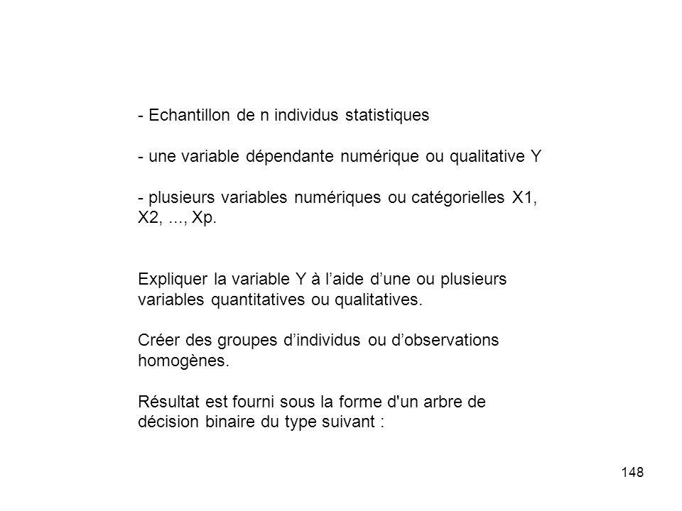 Echantillon de n individus statistiques