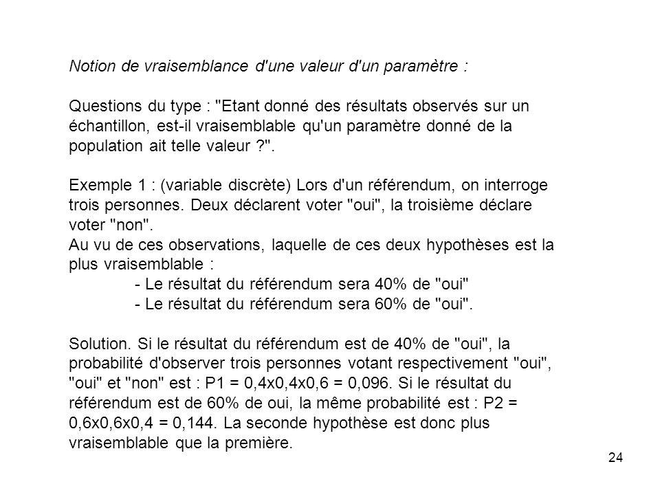 Notion de vraisemblance d une valeur d un paramètre :