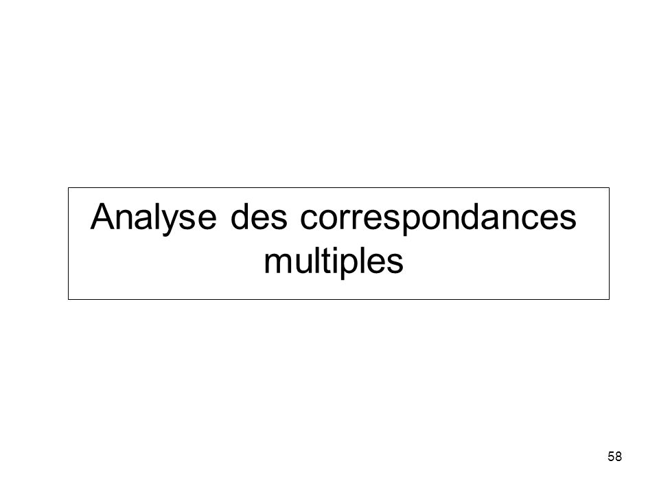 Analyse des correspondances multiples