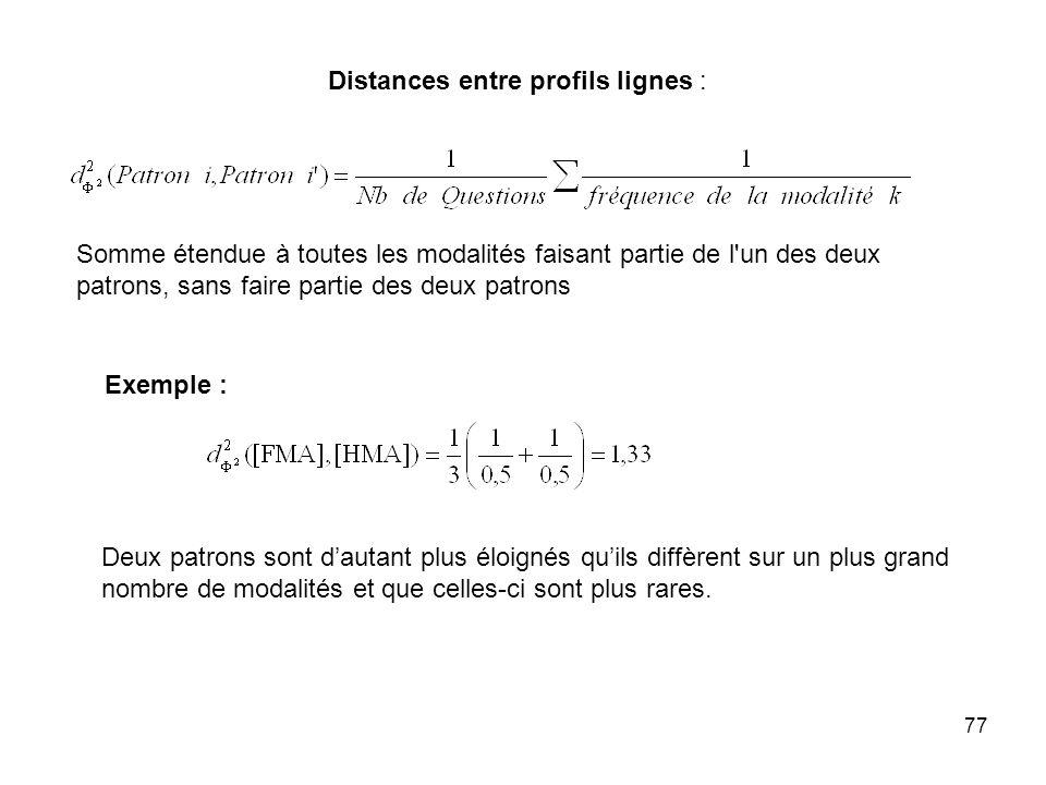 Distances entre profils lignes :