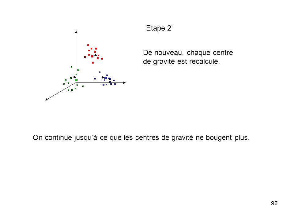 Etape 2' De nouveau, chaque centre de gravité est recalculé.