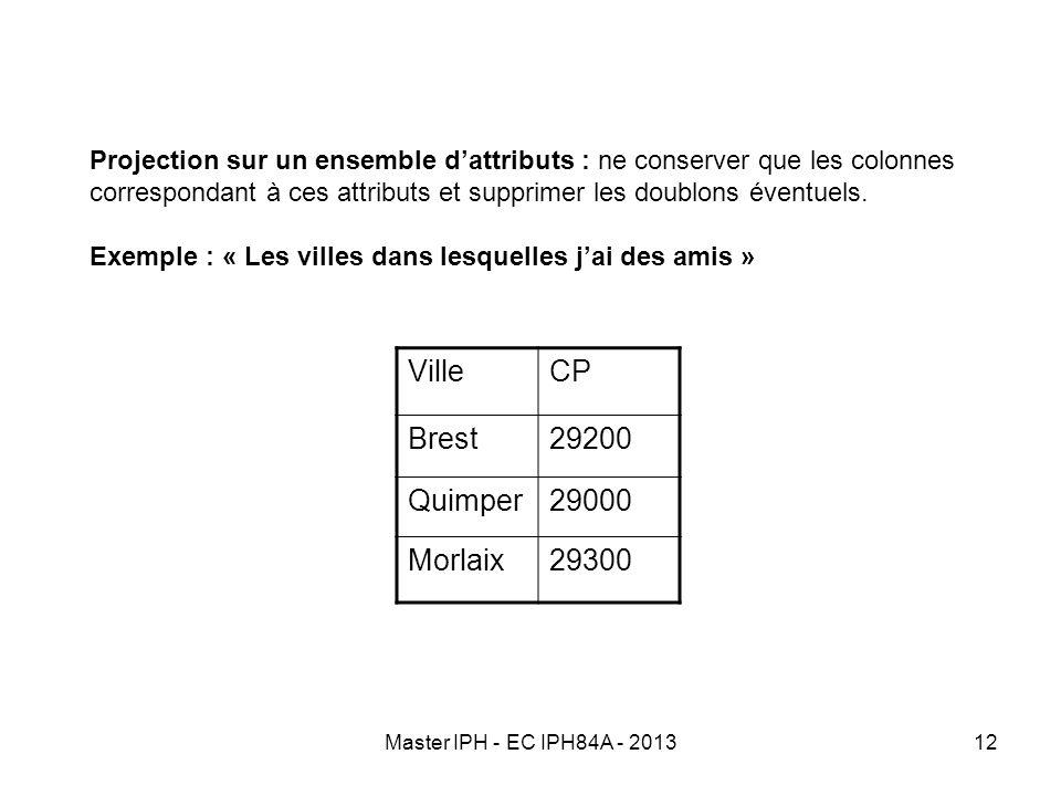 Ville CP Brest 29200 Quimper 29000 Morlaix 29300