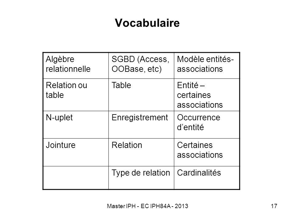 Vocabulaire Algèbre relationnelle SGBD (Access, OOBase, etc)