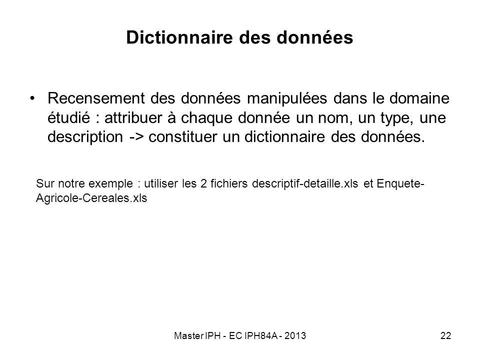 Dictionnaire des données