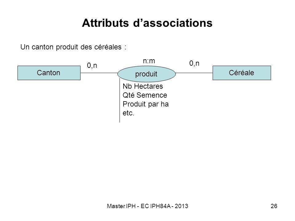 Attributs d'associations