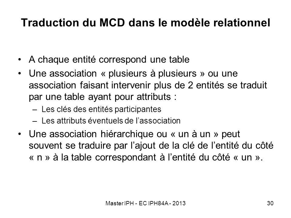 Traduction du MCD dans le modèle relationnel
