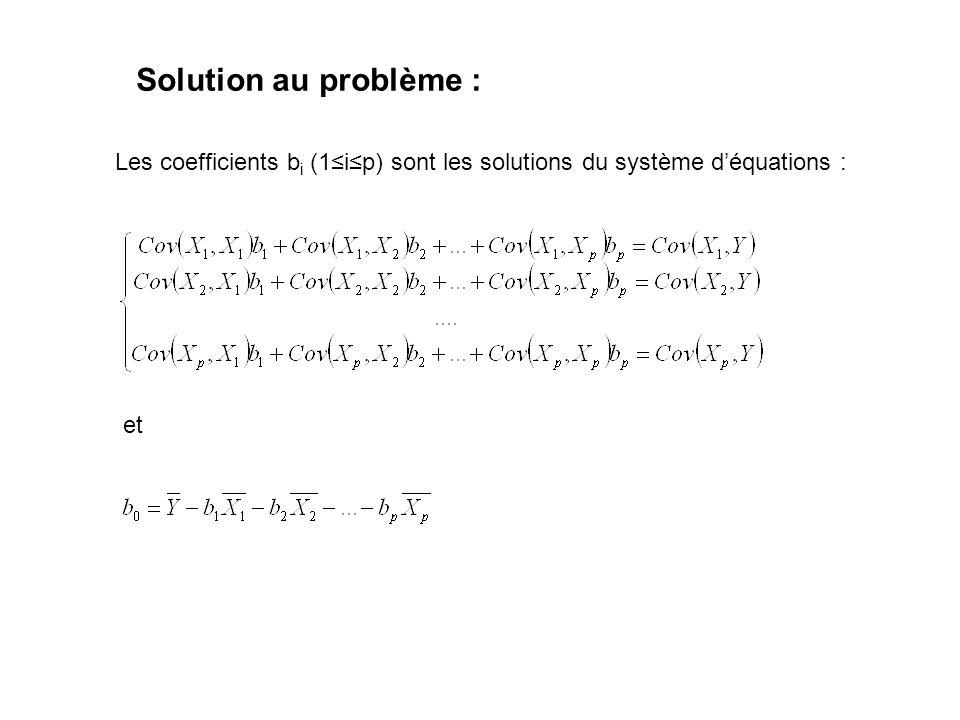 Solution au problème : Les coefficients bi (1≤i≤p) sont les solutions du système d'équations : et