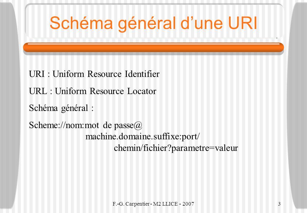 Schéma général d'une URI