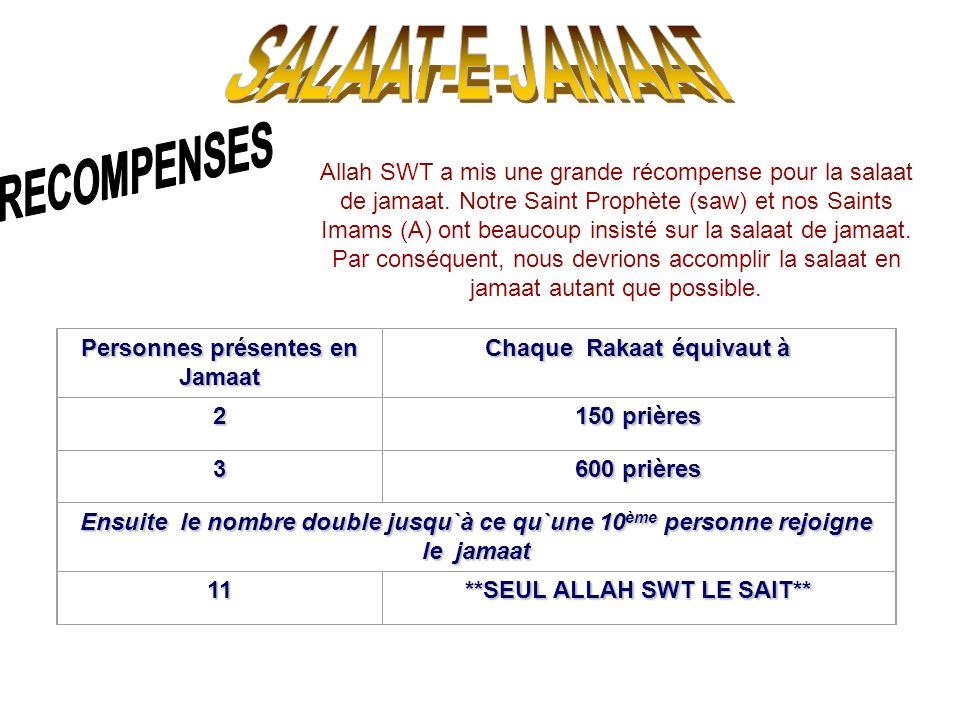 SALAAT-E-JAMAAT RECOMPENSES