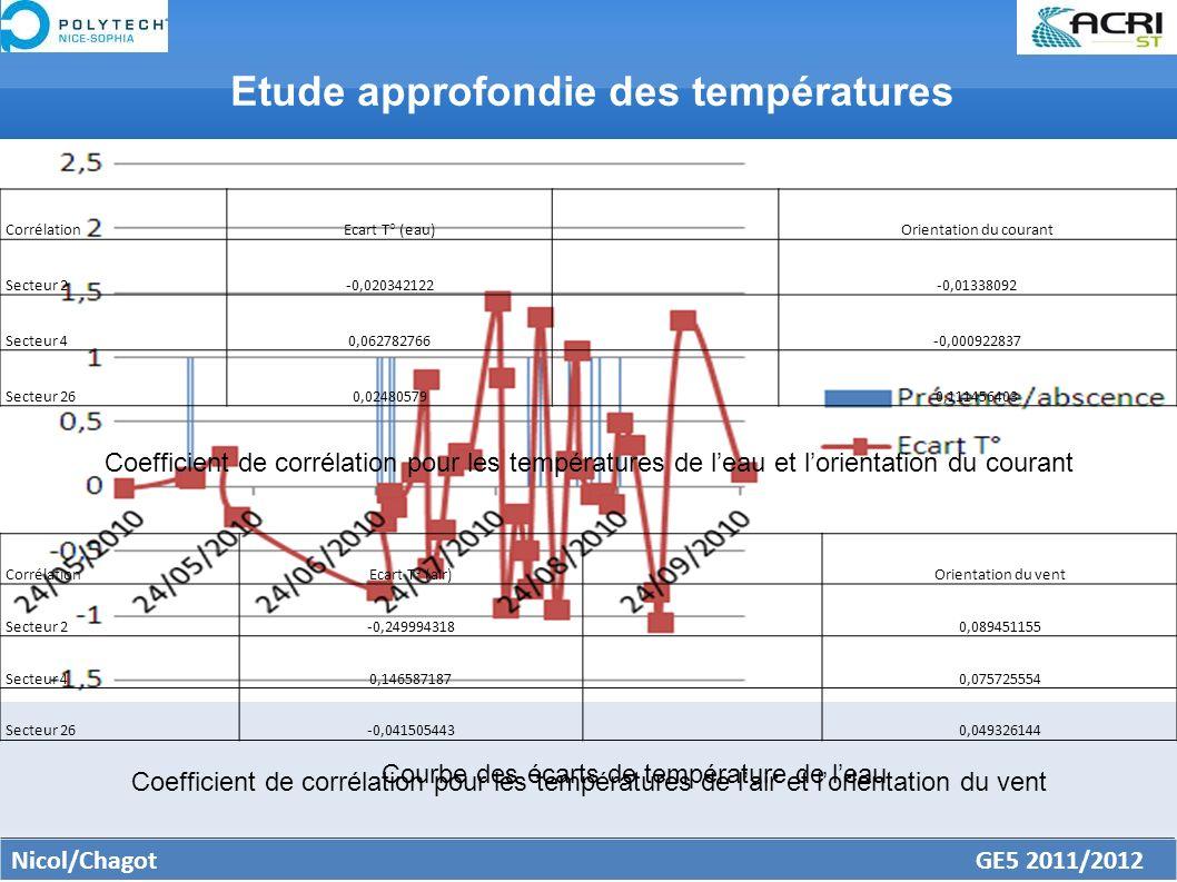 Etude approfondie des températures