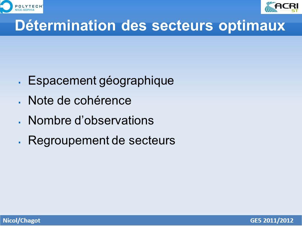 Détermination des secteurs optimaux