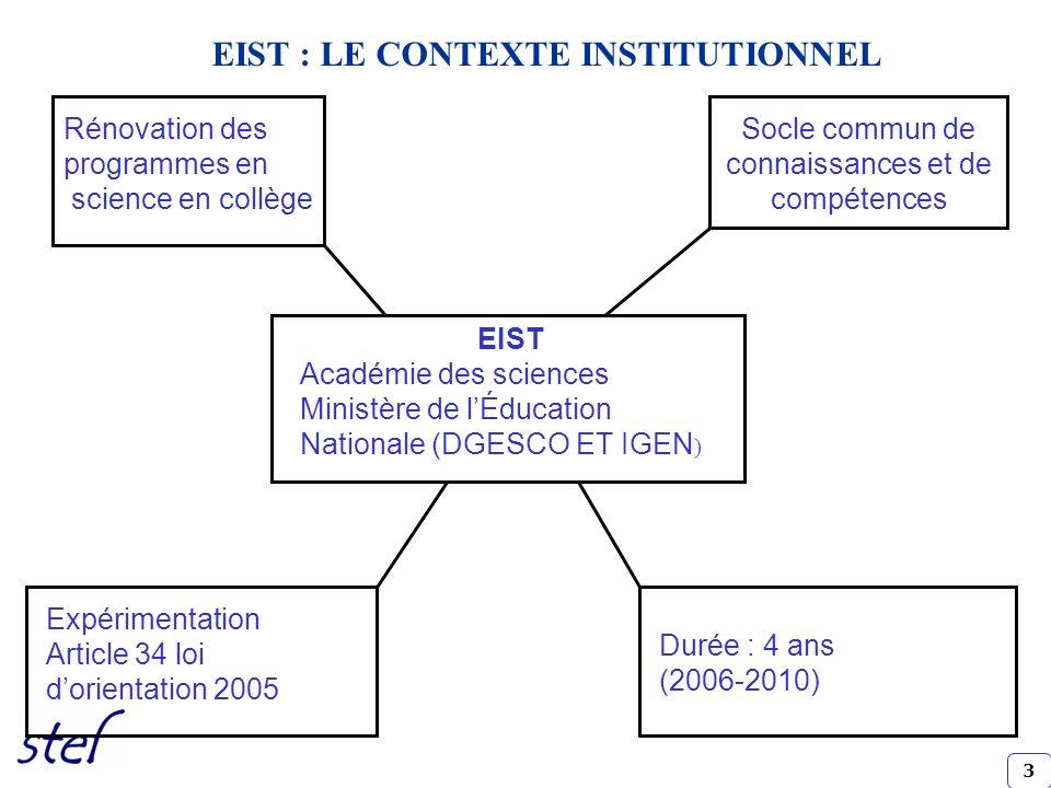 EIST : LE CONTEXTE INSTITUTIONNEL