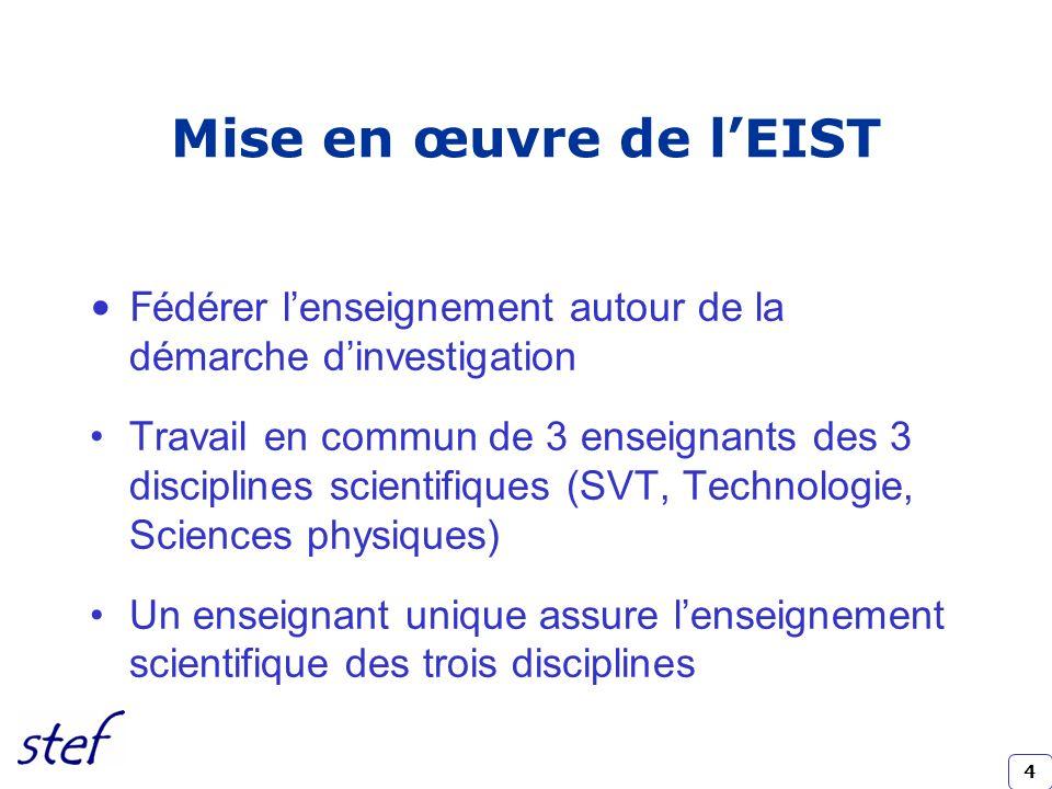 Mise en œuvre de l'EIST Fédérer l'enseignement autour de la démarche d'investigation.