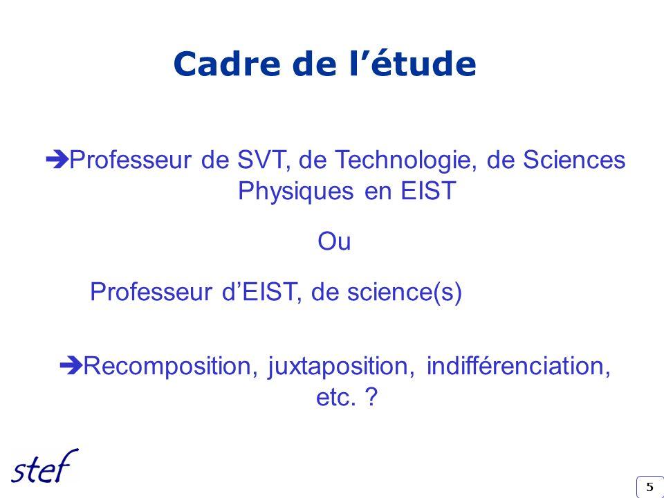Cadre de l'étude Professeur de SVT, de Technologie, de Sciences Physiques en EIST. Ou. Professeur d'EIST, de science(s)