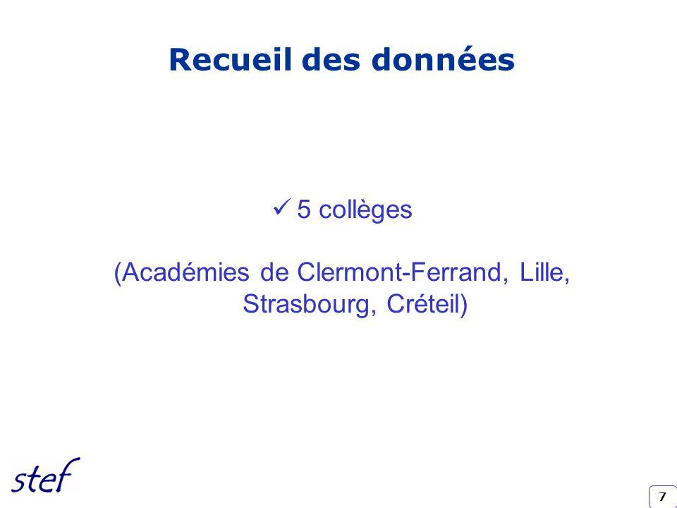 (Académies de Clermont-Ferrand, Lille, Strasbourg, Créteil)