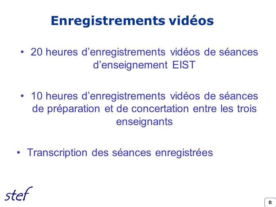 Enregistrements vidéos