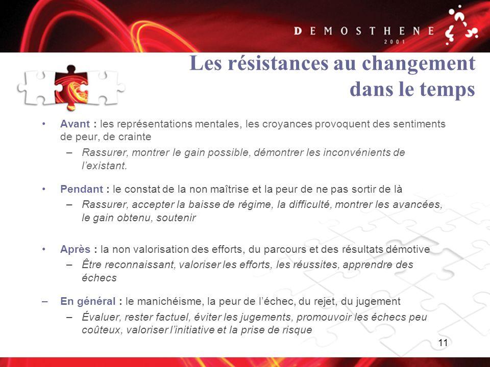 Les résistances au changement dans le temps