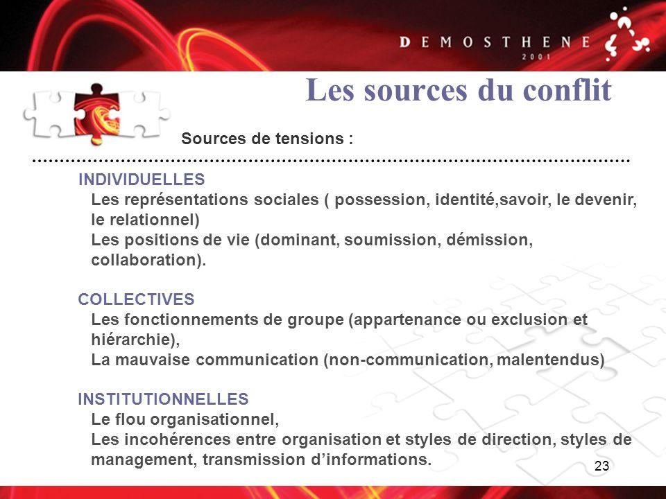 Les sources du conflit Sources de tensions :