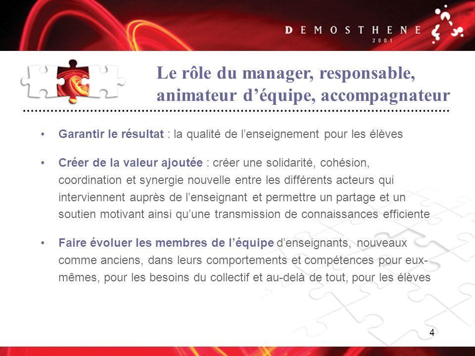 Le rôle du manager, responsable, animateur d'équipe, accompagnateur
