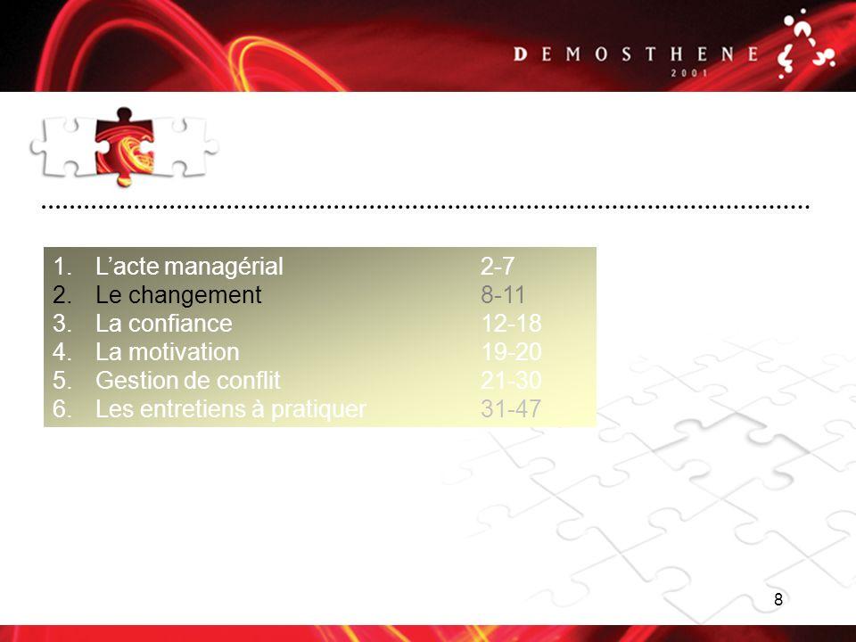 L'acte managérial 2-7 Le changement 8-11. La confiance 12-18. La motivation 19-20. Gestion de conflit 21-30.