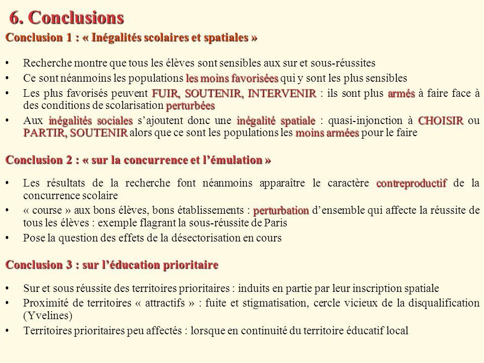 6. Conclusions Conclusion 1 : « Inégalités scolaires et spatiales »
