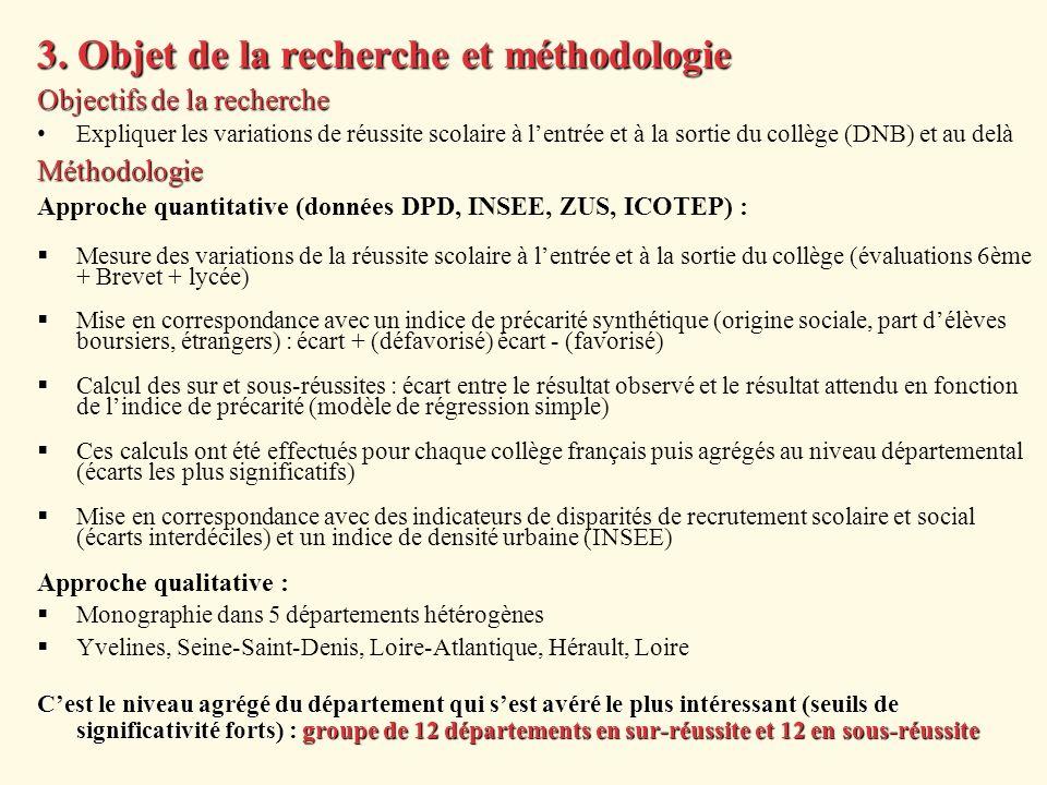 3. Objet de la recherche et méthodologie
