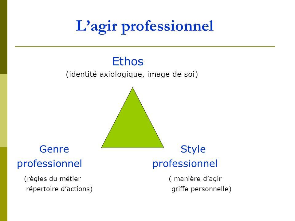 L'agir professionnel Ethos Genre Style professionnel professionnel