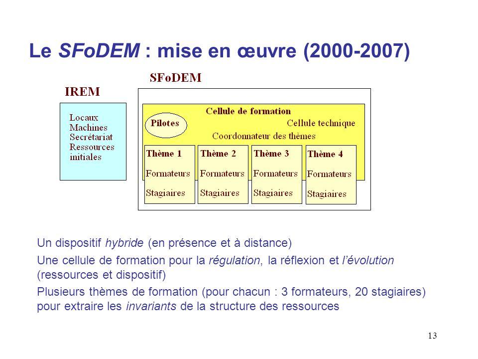 Le SFoDEM : mise en œuvre (2000-2007)